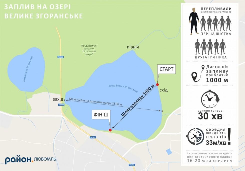 Інфографіка Дмитра Авраменка