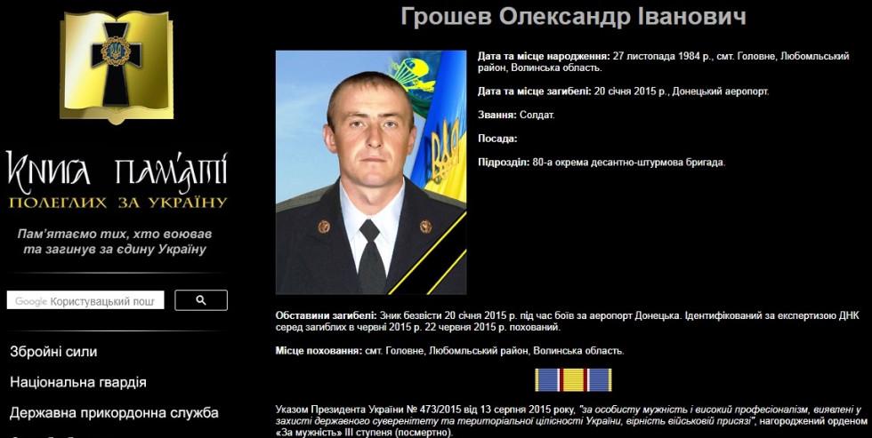 Олександр Грошев