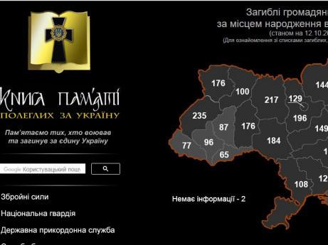 Книга пам'яті полеглих за Україну